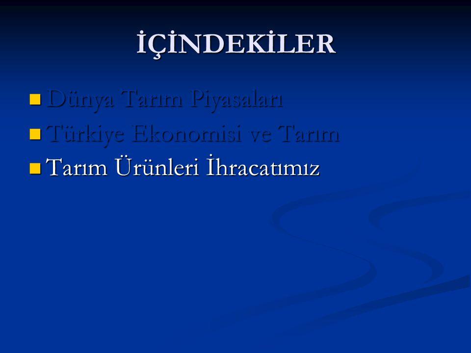 İÇİNDEKİLER Dünya Tarım Piyasaları Dünya Tarım Piyasaları Türkiye Ekonomisi ve Tarım Türkiye Ekonomisi ve Tarım Tarım Ürünleri İhracatımız Tarım Ürünl