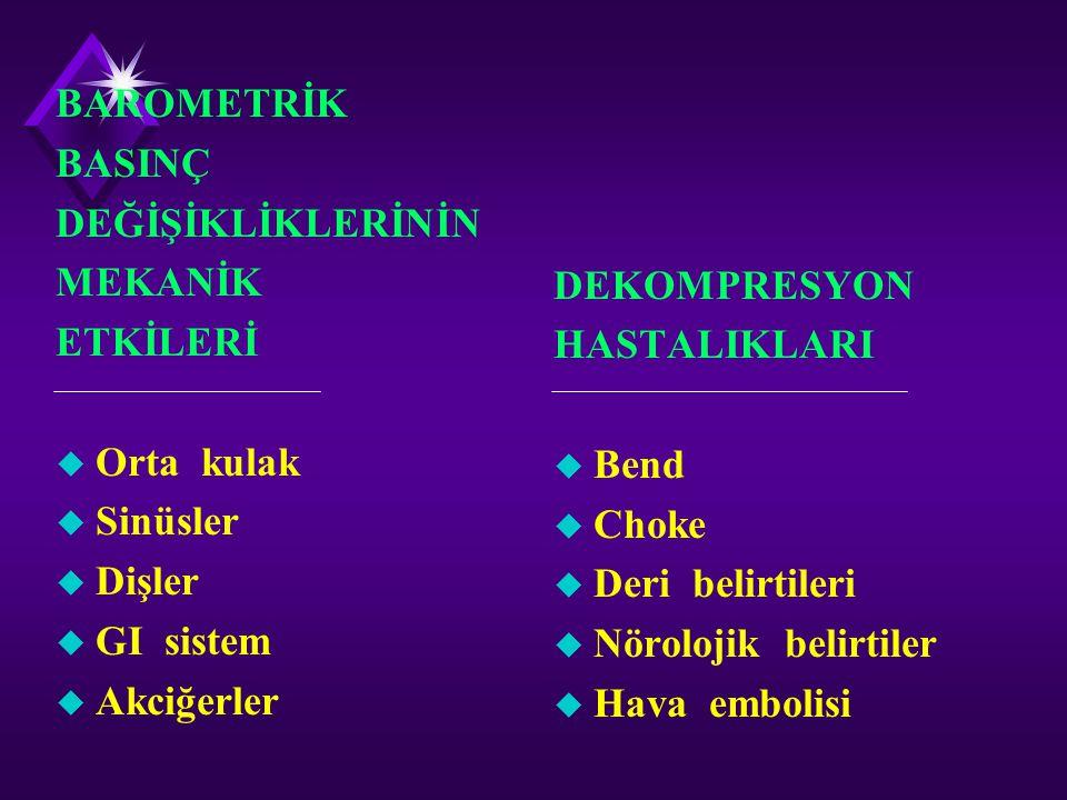BAROMETRİK BASINÇ DEĞİŞİKLİKLERİNİN MEKANİK ETKİLERİ u Orta kulak u Sinüsler u Dişler u GI sistem u Akciğerler DEKOMPRESYON HASTALIKLARI u Bend u Chok