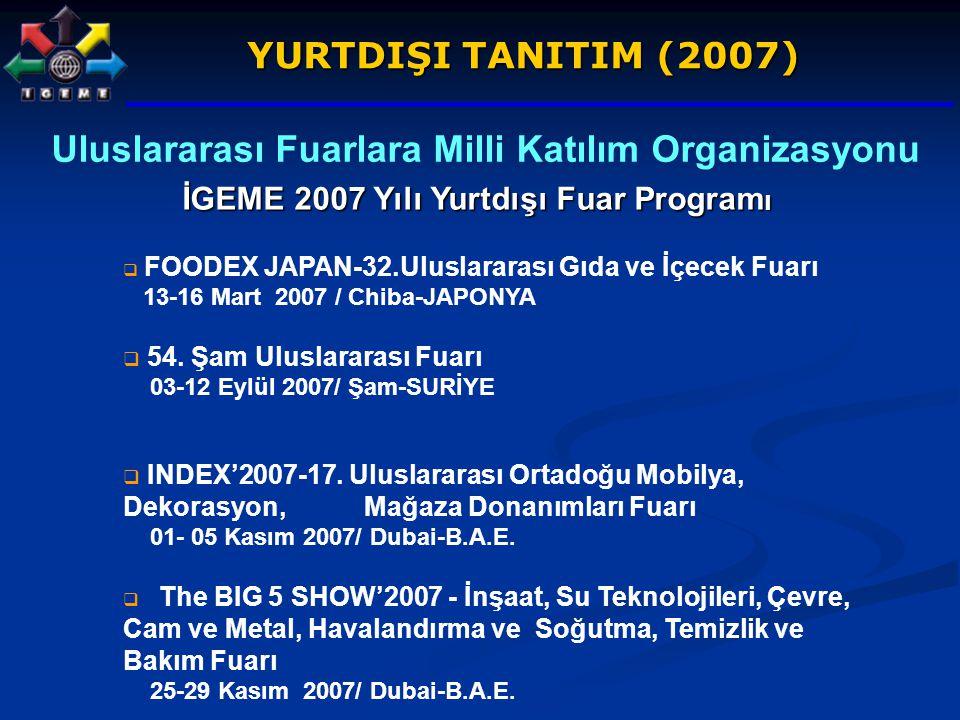Uluslararası Fuarlara Milli Katılım Organizasyonu İGEME 2007 Yılı Yurtdışı Fuar Program ı  FOODEX JAPAN-32.Uluslararası Gıda ve İçecek Fuarı 13-16 Ma
