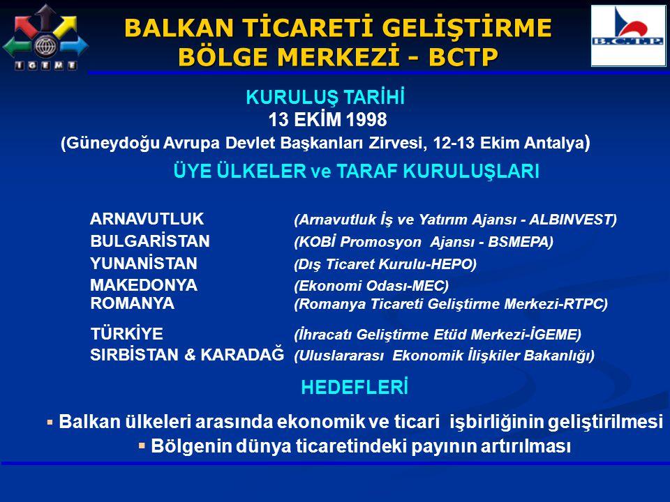 KURULUŞ TARİHİ 13 EKİM 1998 (Güneydoğu Avrupa Devlet Başkanları Zirvesi, 12-13 Ekim Antalya ) ÜYE ÜLKELER ve TARAF KURULUŞLARI ARNAVUTLUK (Arnavutluk