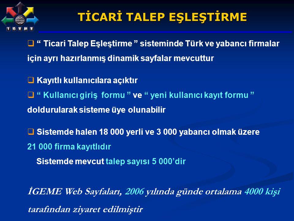 """TİCARİ TALEP EŞLEŞTİRME  """" Ticari Talep Eşleştirme """" sisteminde Türk ve yabancı firmalar için ayrı hazırlanmış dinamik sayfalar mevcuttur  Kayıtlı k"""