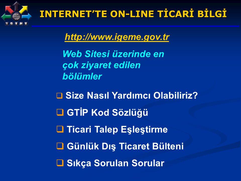 http://www.igeme.gov.tr Web Sitesi üzerinde en çok ziyaret edilen bölümler INTERNET'TE ON-LINE TİCARİ BİLGİ  Size Nasıl Yardımcı Olabiliriz?  GTİP K