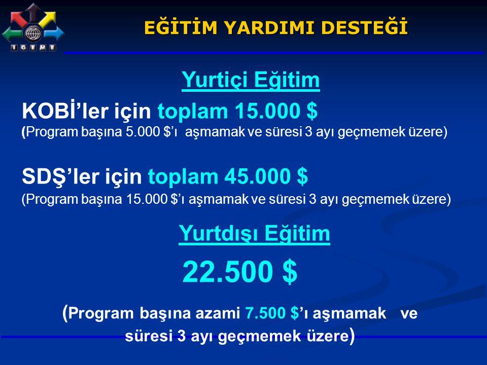 KOBİ'ler için toplam 15.000 $ (Program başına 5.000 $'ı aşmamak ve süresi 3 ayı geçmemek üzere) SDŞ'ler için toplam 45.000 $ (Program başına 15.000 $'
