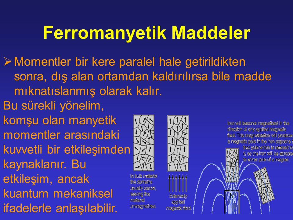 Ferromanyetik Maddeler  Momentler bir kere paralel hale getirildikten sonra, dış alan ortamdan kaldırılırsa bile madde mıknatıslanmış olarak kalır. B