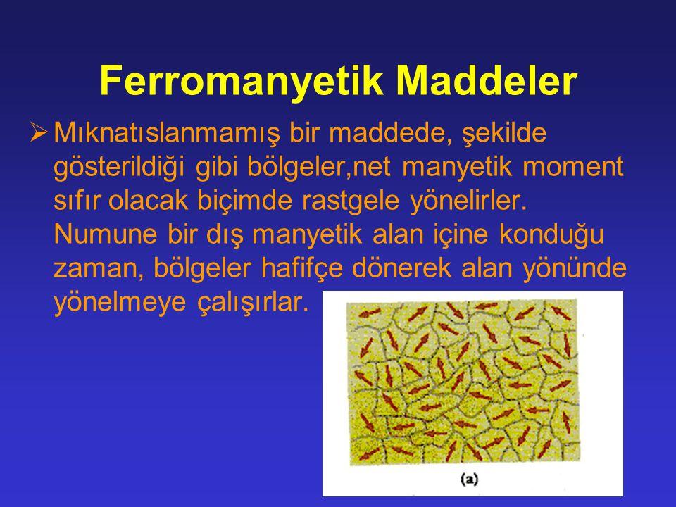 Ferromanyetik Maddeler  Mıknatıslanmamış bir maddede, şekilde gösterildiği gibi bölgeler,net manyetik moment sıfır olacak biçimde rastgele yönelirler.