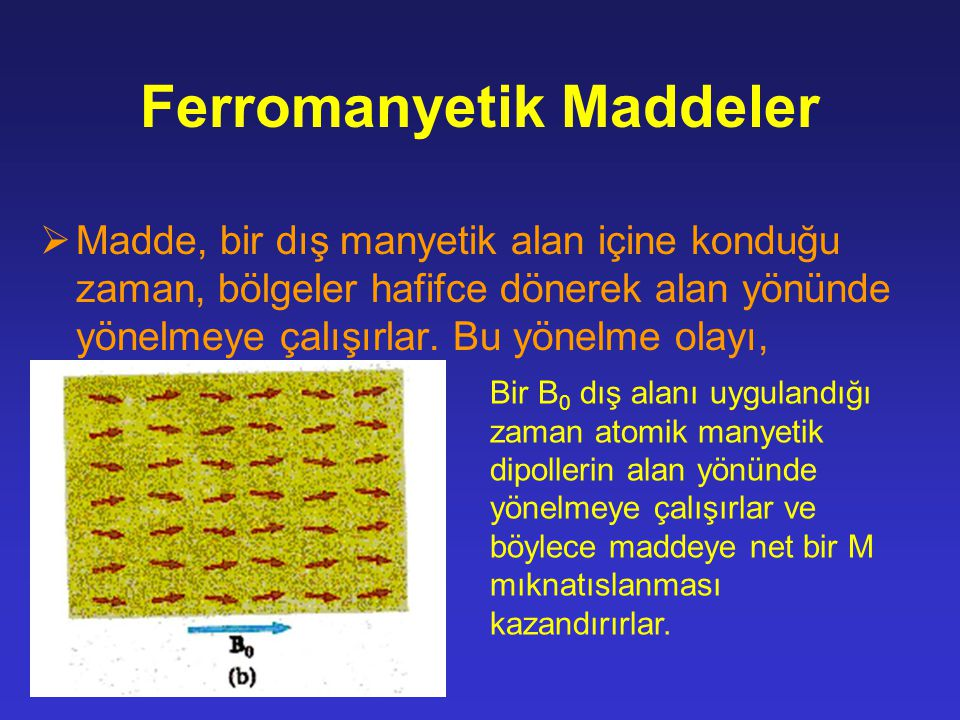 Ferromanyetik Maddeler  Madde, bir dış manyetik alan içine konduğu zaman, bölgeler hafifce dönerek alan yönünde yönelmeye çalışırlar. Bu yönelme olay