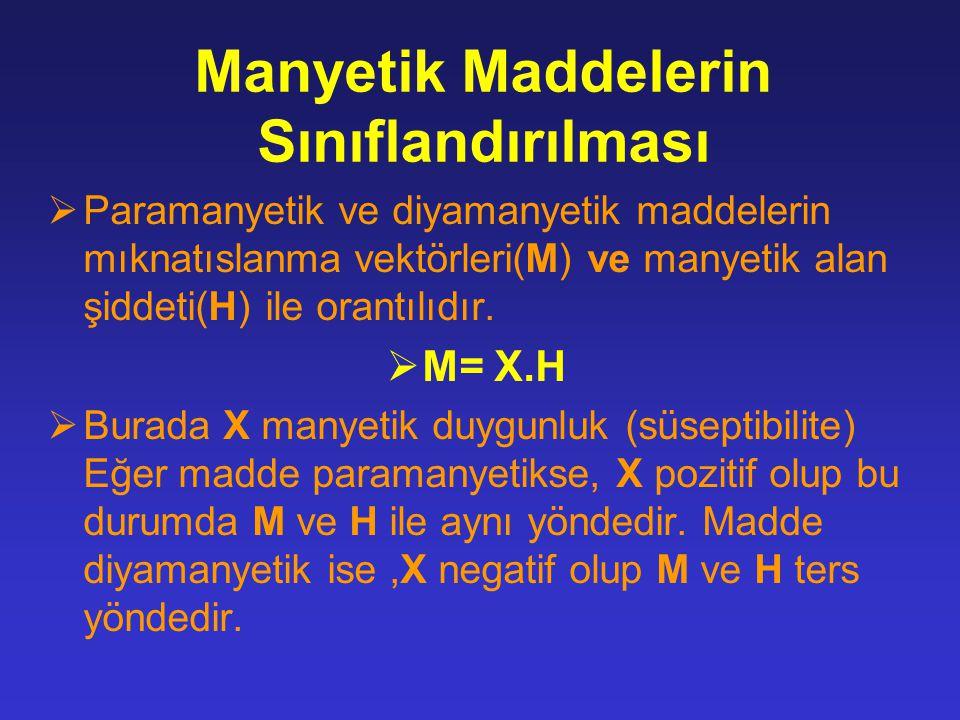  Paramanyetik ve diyamanyetik maddelerin mıknatıslanma vektörleri(M) ve manyetik alan şiddeti(H) ile orantılıdır.  M= X.H  Burada X manyetik duygun
