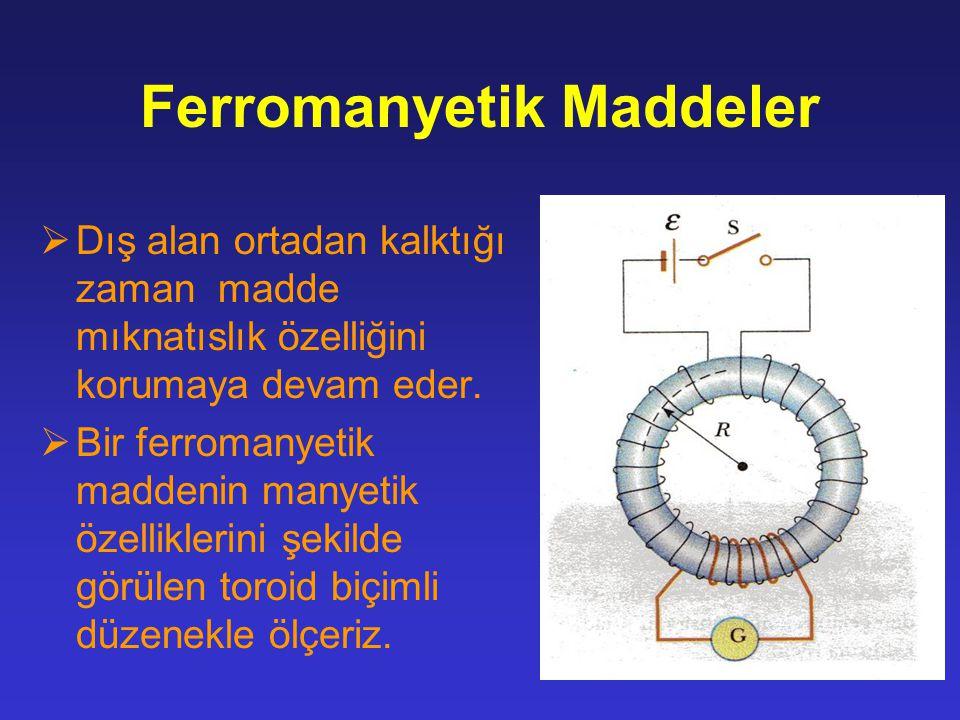 Ferromanyetik Maddeler  Dış alan ortadan kalktığı zaman madde mıknatıslık özelliğini korumaya devam eder.  Bir ferromanyetik maddenin manyetik özell