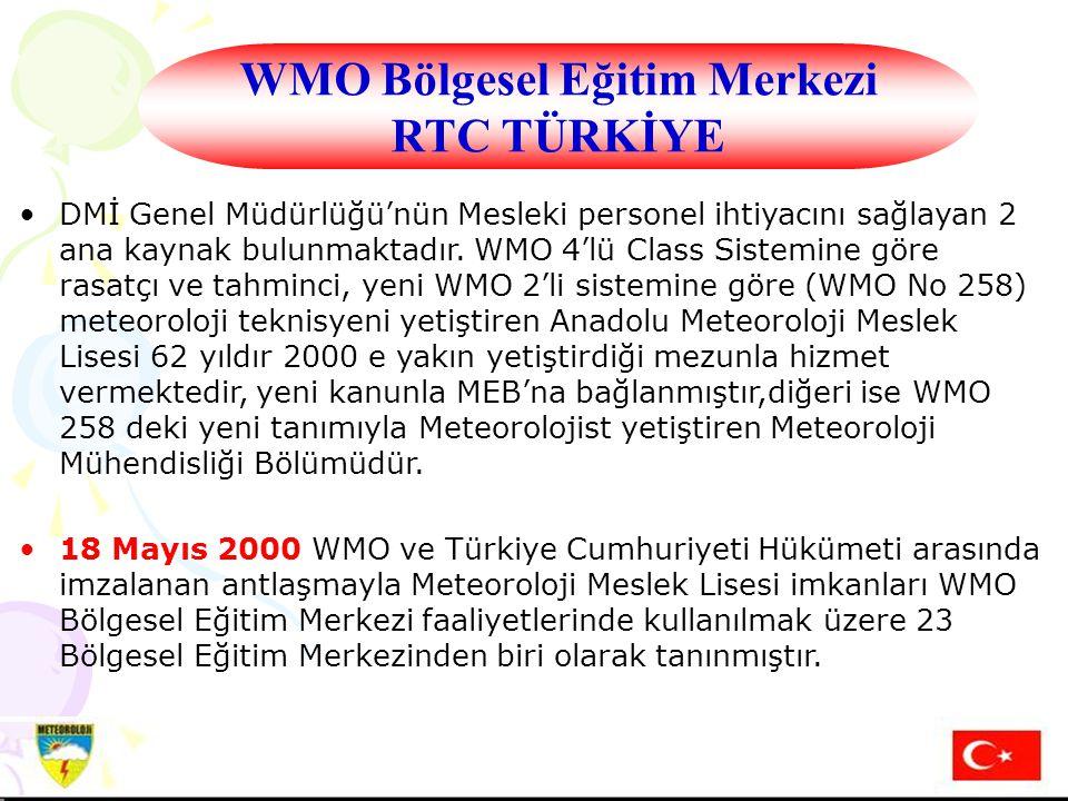 Hazırlayan: Mustafa ADIGÜZELDış İlişkiler Şube Müdürü, 16 Aralık 2004 14.01.2008 H.MURAT PULLA DIŞ İLİŞKİLER ŞUBE MÜDÜRÜ 54 WMO Bölgesel Eğitim Merkez