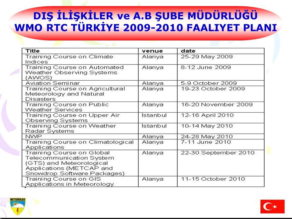 Hazırlayan: Mustafa ADIGÜZELDış İlişkiler Şube Müdürü, 16 Aralık 2004 14.01.2008H.MURAT PULLA DIŞ İLİŞKİLER ŞUBE MÜDÜRÜ 59 DIŞ İLİŞKİLER ve A.B ŞUBE M