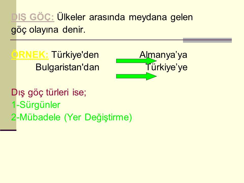 GÖÇ İÇ GÖÇ DIŞ GÖÇ İÇ GÖÇ: Ülke içerisinde yapılan göçe denir. Örnek: Çayeli'nden Rize'ye Rize'den İstanbul'a
