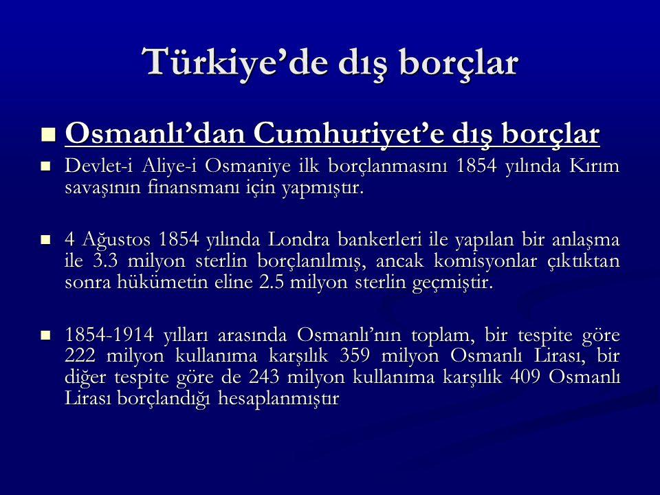 Türkiye'de dış borçlar Osmanlı'dan Cumhuriyet'e dış borçlar Osmanlı'dan Cumhuriyet'e dış borçlar Devlet-i Aliye-i Osmaniye ilk borçlanmasını 1854 yılında Kırım savaşının finansmanı için yapmıştır.