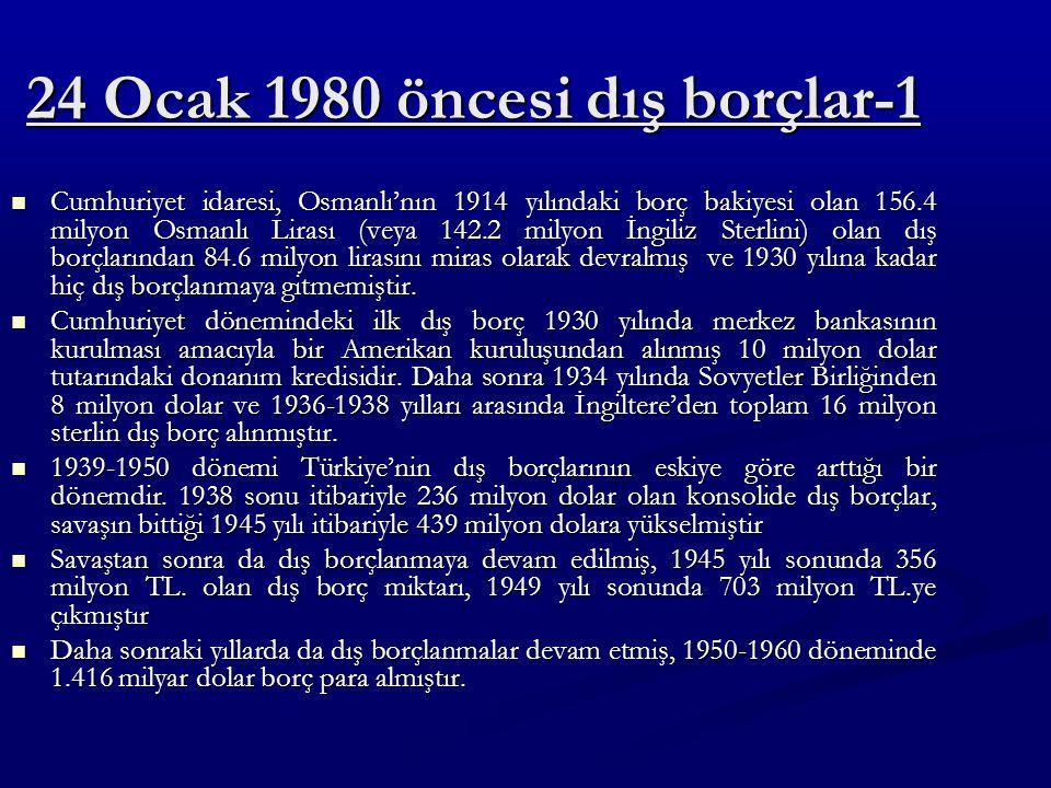 24 Ocak 1980 öncesi dış borçlar-1 Cumhuriyet idaresi, Osmanlı'nın 1914 yılındaki borç bakiyesi olan 156.4 milyon Osmanlı Lirası (veya 142.2 milyon İngiliz Sterlini) olan dış borçlarından 84.6 milyon lirasını miras olarak devralmış ve 1930 yılına kadar hiç dış borçlanmaya gitmemiştir.