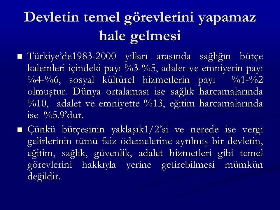 Devletin temel görevlerini yapamaz hale gelmesi Türkiye'de1983-2000 yılları arasında sağlığın bütçe kalemleri içindeki payı %3-%5, adalet ve emniyetin payı %4-%6, sosyal kültürel hizmetlerin payı %1-%2 olmuştur.