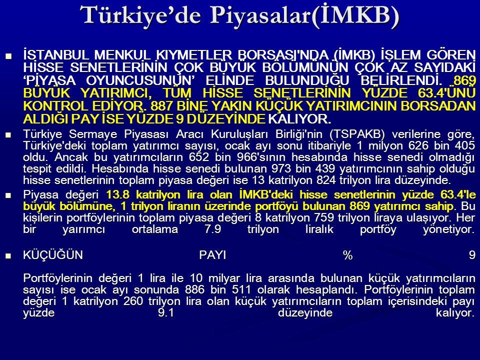 Türkiye'de Piyasalar(İMKB) İSTANBUL MENKUL KIYMETLER BORSASI NDA (İMKB) İŞLEM GÖREN HİSSE SENETLERİNİN ÇOK BÜYÜK BÖLÜMÜNÜN ÇOK AZ SAYIDAKİ 'PİYASA OYUNCUSUNUN' ELİNDE BULUNDUĞU BELİRLENDİ.