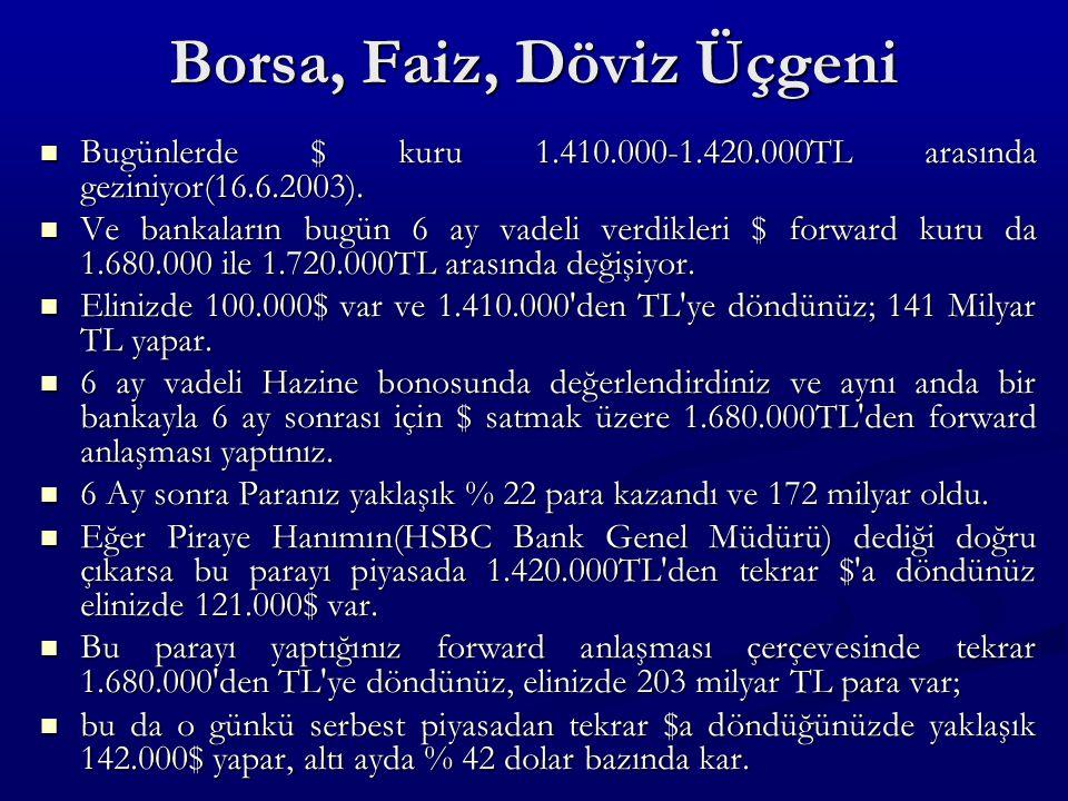 Borsa, Faiz, Döviz Üçgeni Bugünlerde $ kuru 1.410.000-1.420.000TL arasında geziniyor(16.6.2003).