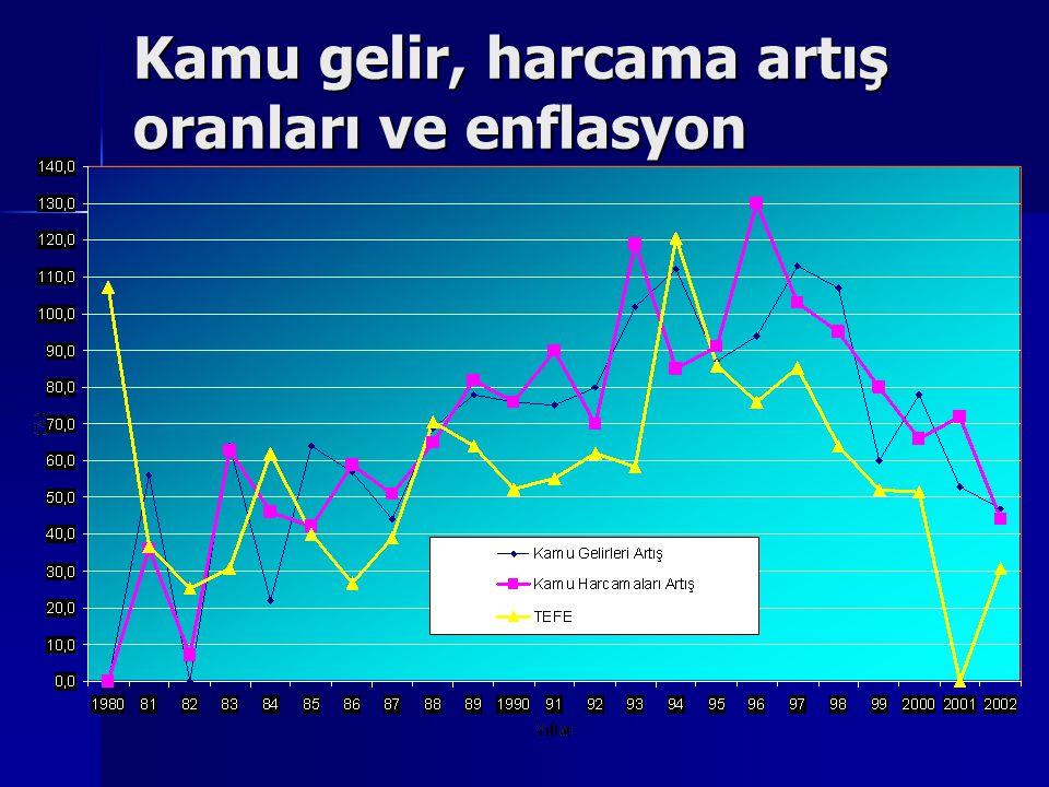 Konsolidasyon Türkiye de böyle bir uygulama 2001 yılı 15 Haziran'ında bankalarla yapılarak, yaklaşık 85 katrilyon liralık iç borç stokunun 9.8 katrilyonluk kısmı dolar (dolar fiyatı 1.160.000TL alınarak) bazında yıllık %14.45-14.89 faizli tahvillerle dövize çevrilmiştir.