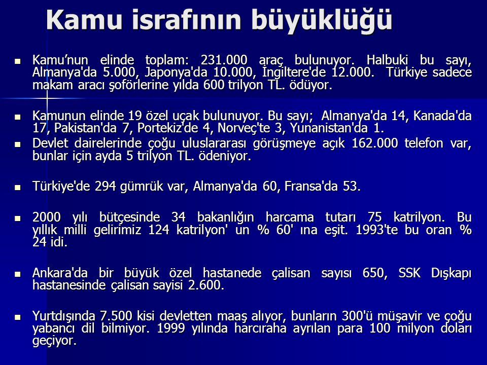 Dış borçlanmanın görünmeyen maliyetleri-1  Osmanlı 1854 yılında aldığı ilk borç ile İngiliz ve Fransız iki yabancı komisere (Lord Hobart-Marquiz de Ploeve) hazinesinin hesaplarını denetleme imkanı tanıyarak egemenlik hakları konusundaki ilk darbeyi yemiştir  1930 yılına rastlayan dönemde krediyi verecek olan American Investment Company istediğimiz 10 milyon dolara karşılık 20 milyon dolar vermeyi teklif etmiş, ancak karşılığında Türkiye'de kibrit tekelini almak istemiştir.