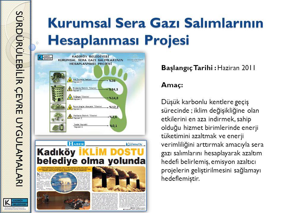 Kurumsal Sera Gazı Salımlarının Hesaplanması Projesi SÜRDÜRÜLEB İ L İ R ÇEVRE UYGULAMALARI Başlangıç Tarihi : Haziran 2011 Amaç: Düşük karbonlu kentle