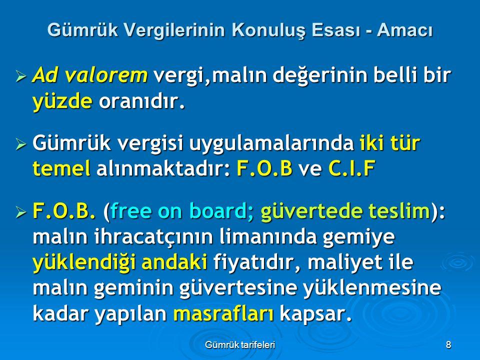 Gümrük tarifeleri9  C.I.F.
