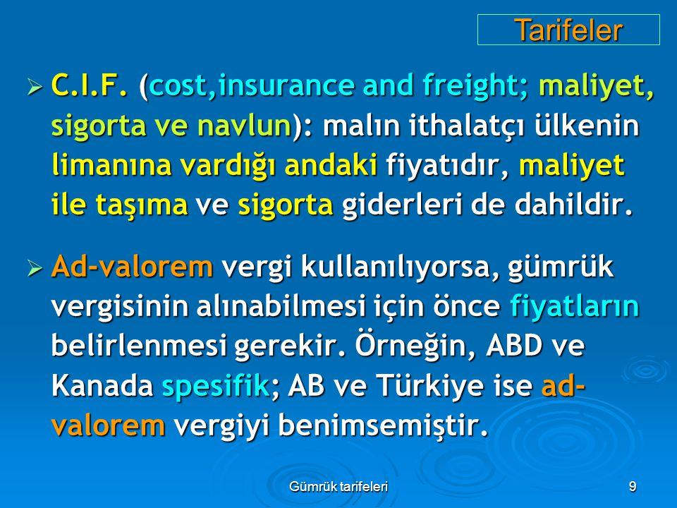 Gümrük tarifeleri9  C.I.F. (cost,insurance and freight; maliyet, sigorta ve navlun): malın ithalatçı ülkenin limanına vardığı andaki fiyatıdır, maliy