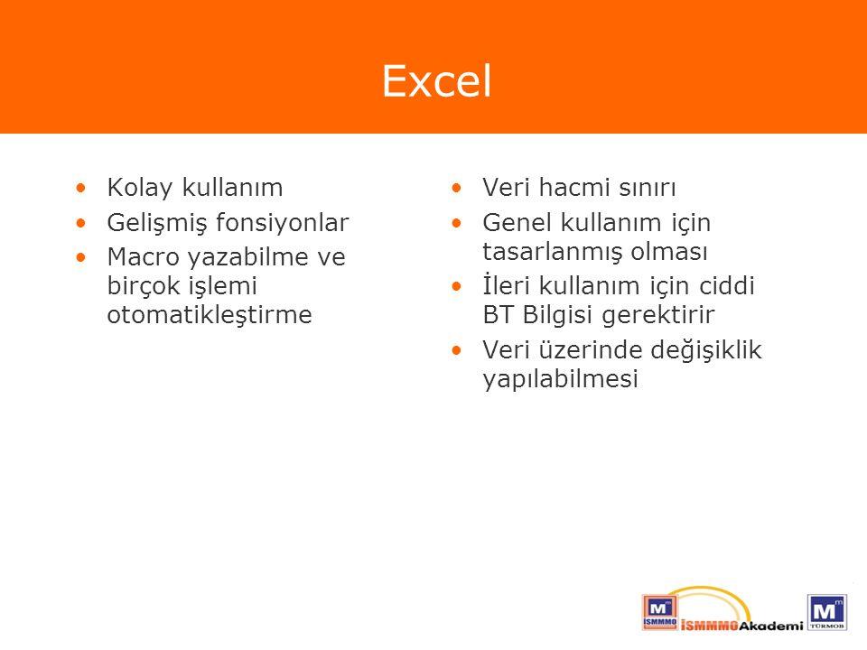 Excel Kolay kullanım Gelişmiş fonsiyonlar Macro yazabilme ve birçok işlemi otomatikleştirme Veri hacmi sınırı Genel kullanım için tasarlanmış olması İ