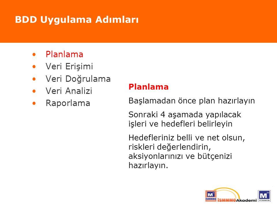 BDD Uygulama Adımları Planlama Veri Erişimi Veri Doğrulama Veri Analizi Raporlama Planlama Başlamadan önce plan hazırlayın Sonraki 4 aşamada yapılacak