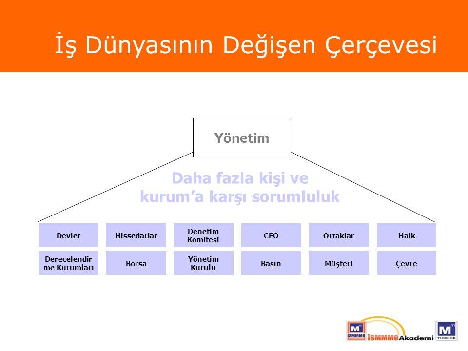 BDD Uygulama Adımları Planlama Veri Erişimi Veri Doğrulama Veri Analizi Raporlama