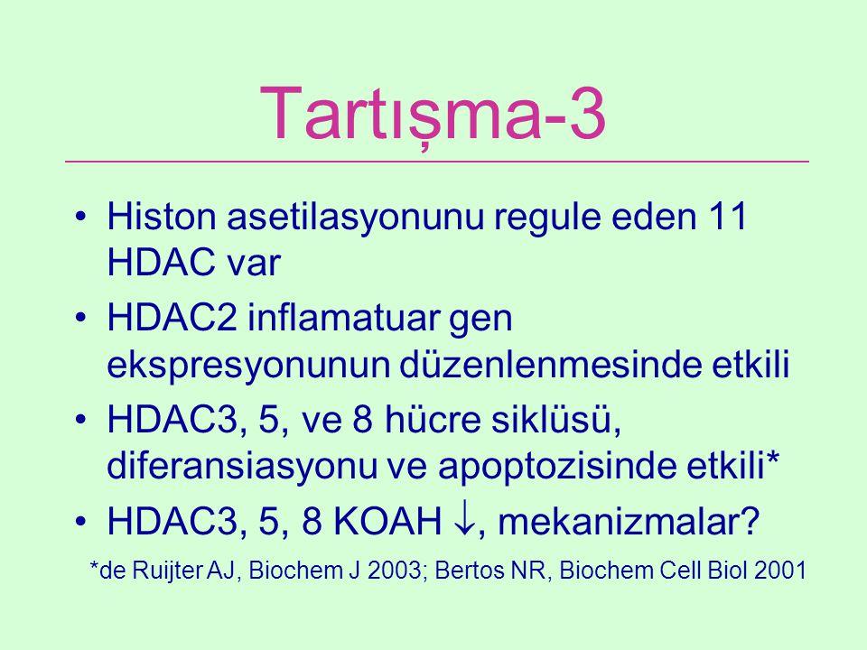 Tartışma-3 Histon asetilasyonunu regule eden 11 HDAC var HDAC2 inflamatuar gen ekspresyonunun düzenlenmesinde etkili HDAC3, 5, ve 8 hücre siklüsü, dif