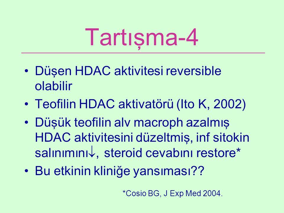 Tartışma-4 Düşen HDAC aktivitesi reversible olabilir Teofilin HDAC aktivatörü (Ito K, 2002) Düşük teofilin alv macroph azalmış HDAC aktivitesini düzel