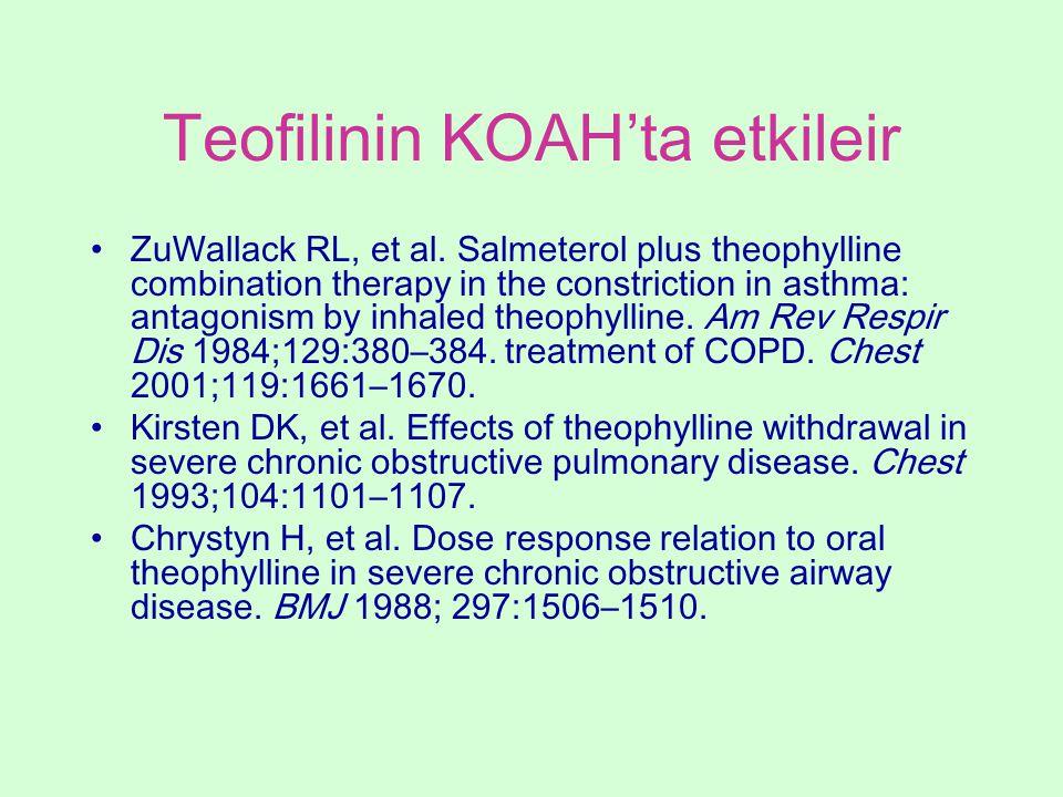 Teofilinin KOAH'ta etkileir ZuWallack RL, et al. Salmeterol plus theophylline combination therapy in the constriction in asthma: antagonism by inhaled