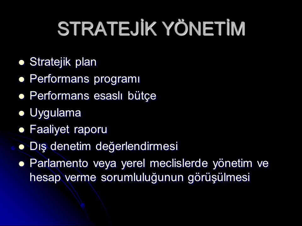 STRATEJİK YÖNETİM Stratejik plan Stratejik plan Performans programı Performans programı Performans esaslı bütçe Performans esaslı bütçe Uygulama Uygul