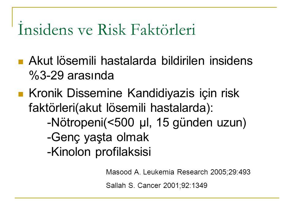 İnsidens ve Risk Faktörleri Akut lösemili hastalarda bildirilen insidens %3-29 arasında Kronik Dissemine Kandidiyazis için risk faktörleri(akut lösemi