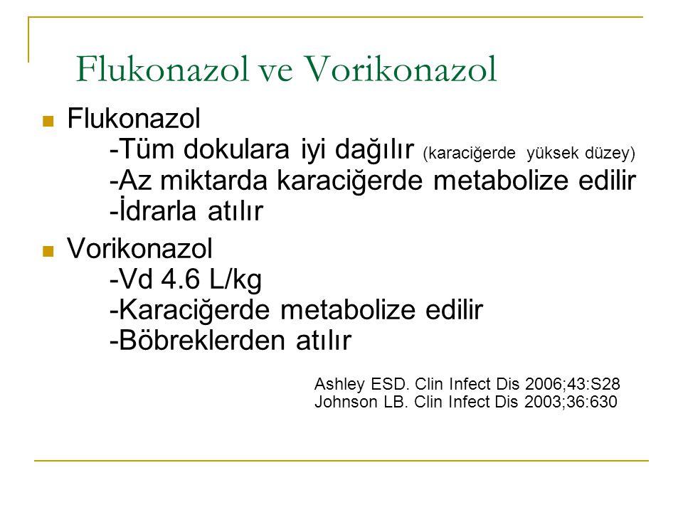 Flukonazol ve Vorikonazol Flukonazol -Tüm dokulara iyi dağılır (karaciğerde yüksek düzey) -Az miktarda karaciğerde metabolize edilir -İdrarla atılır V