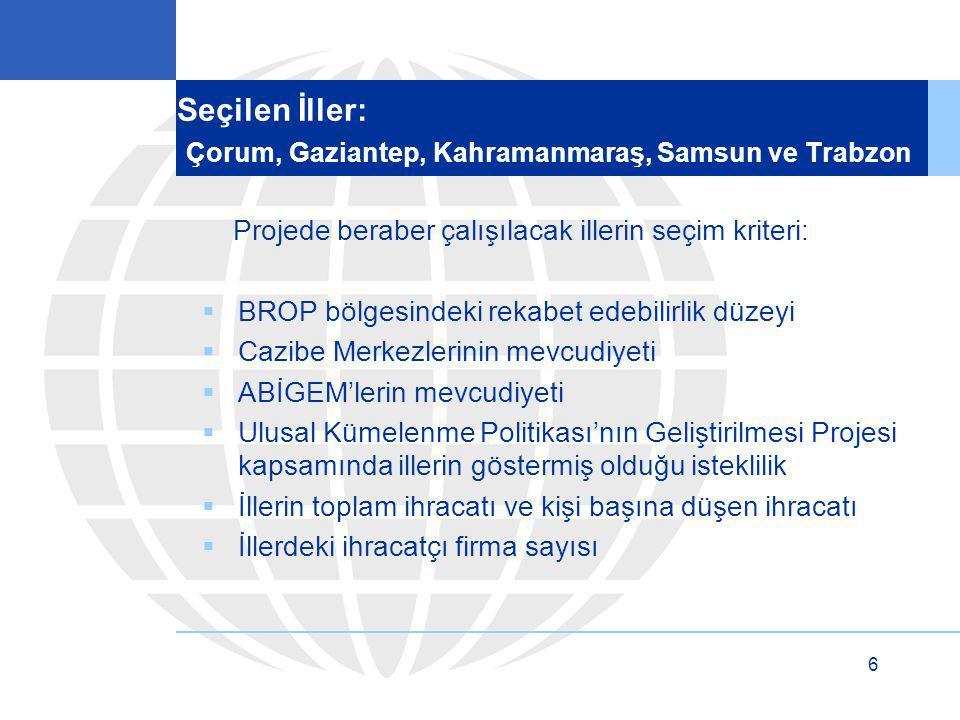 6 Seçilen İller: Çorum, Gaziantep, Kahramanmaraş, Samsun ve Trabzon Projede beraber çalışılacak illerin seçim kriteri:  BROP bölgesindeki rekabet ede