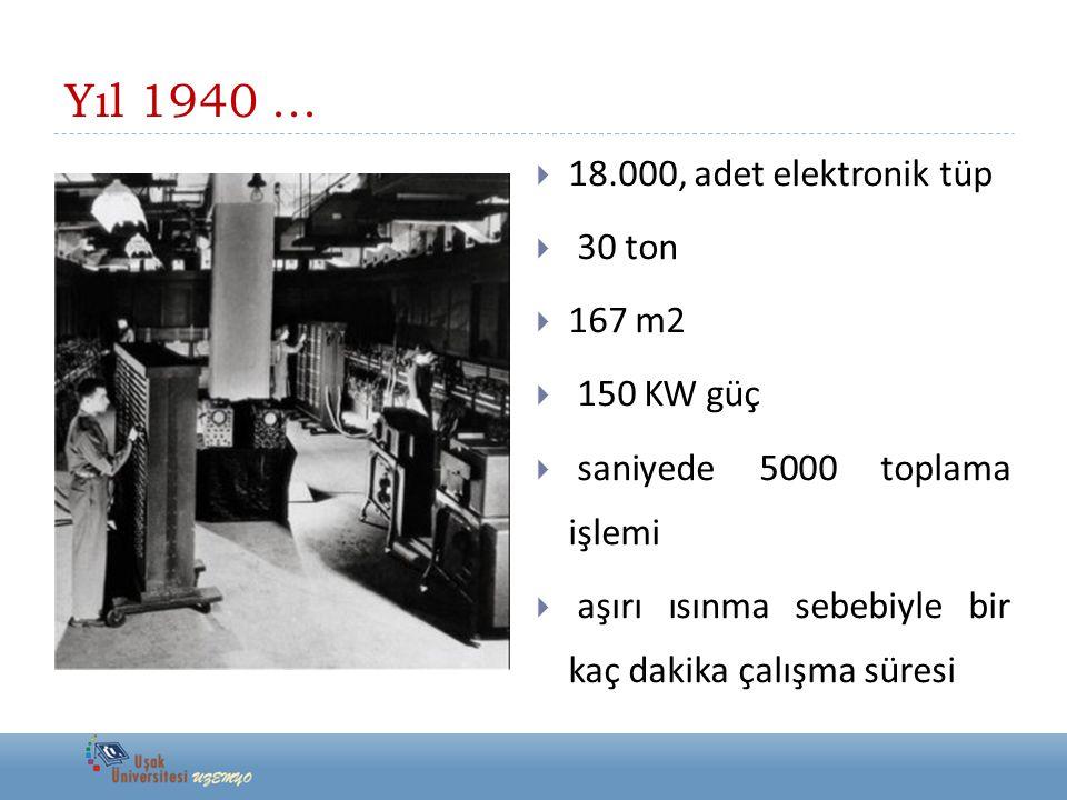 Yıl 1940...  18.000, adet elektronik tüp  30 ton  167 m2  150 KW güç  saniyede 5000 toplama işlemi  aşırı ısınma sebebiyle bir kaç dakika çalışm