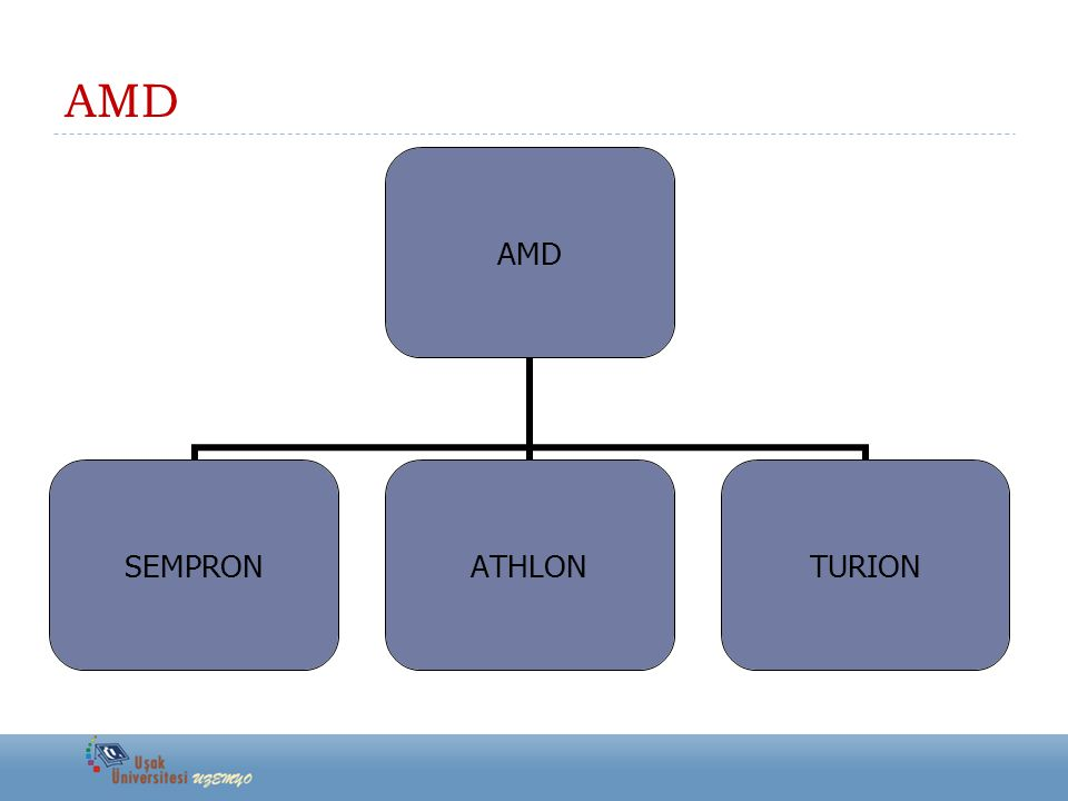 AMD SEMPRONATHLONTURION