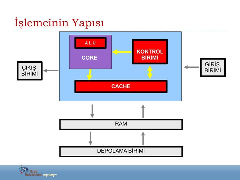 CPU-İLETİŞİM HATLARI  Veri Yolu (Data Buses): İşlemci, hafıza elemanları ve çevresel birimleriyle çift yönlü veri akışını sağlar.
