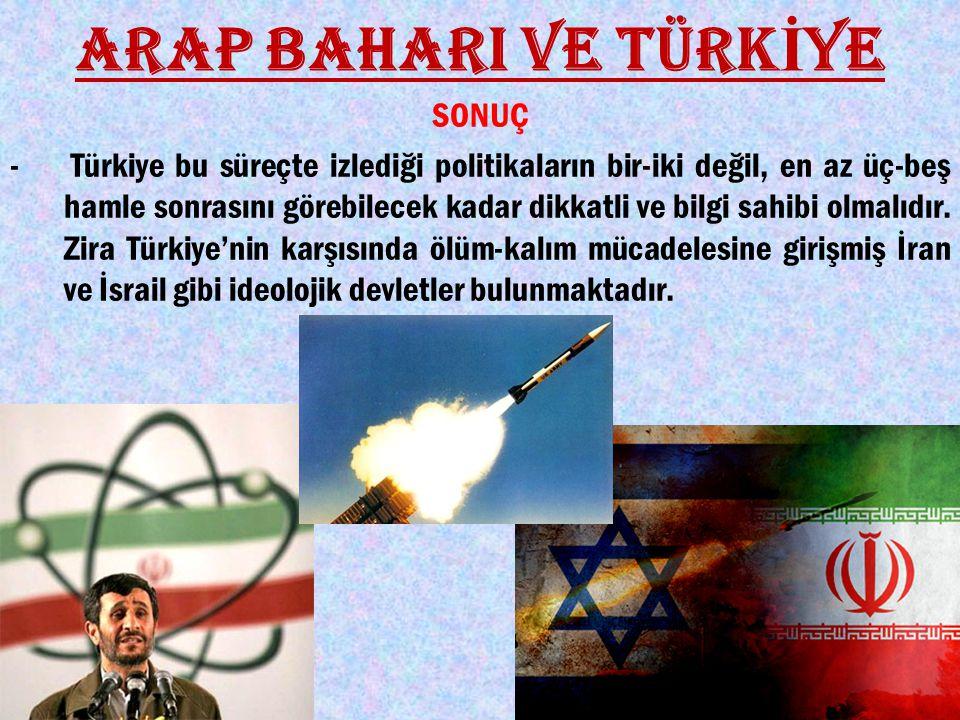 ARAP BAHARI VE TÜRK İ YE SONUÇ - Türkiye bu süreçte izlediği politikaların bir-iki değil, en az üç-beş hamle sonrasını görebilecek kadar dikkatli ve bilgi sahibi olmalıdır.