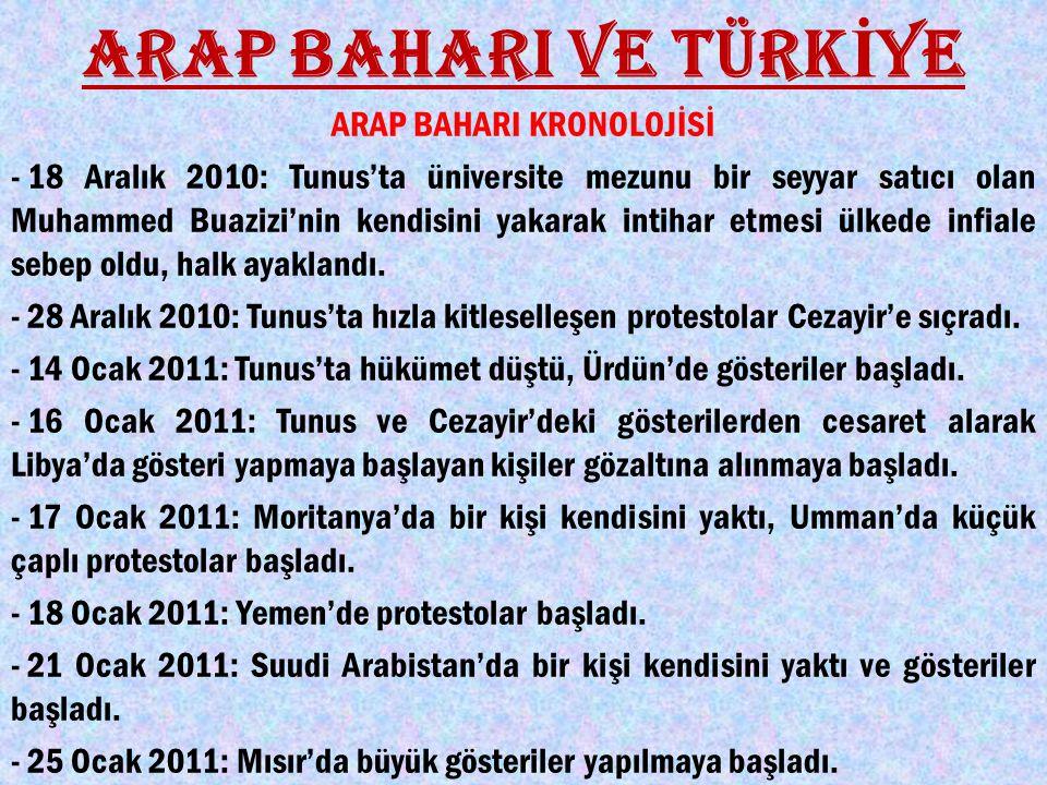 ARAP BAHARI VE TÜRK İ YE ARAP BAHARI KRONOLOJİSİ - 18 Aralık 2010: Tunus'ta üniversite mezunu bir seyyar satıcı olan Muhammed Buazizi'nin kendisini yakarak intihar etmesi ülkede infiale sebep oldu, halk ayaklandı.