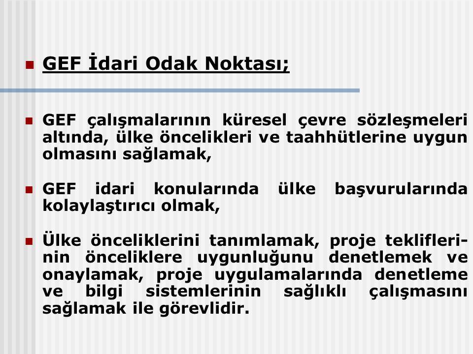 GEF İdari Odak Noktası; GEF çalışmalarının küresel çevre sözleşmeleri altında, ülke öncelikleri ve taahhütlerine uygun olmasını sağlamak, GEF idari ko