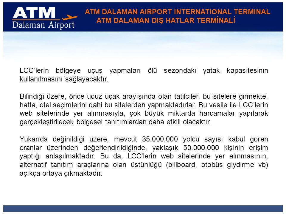 ATM DALAMAN AIRPORT INTERNATIONAL TERMINAL ATM DALAMAN DIŞ HATLAR TERMİNALİ LCC'lerin bölgeye uçuş yapmaları ölü sezondaki yatak kapasitesinin kullanılmasını sağlayacaktır.