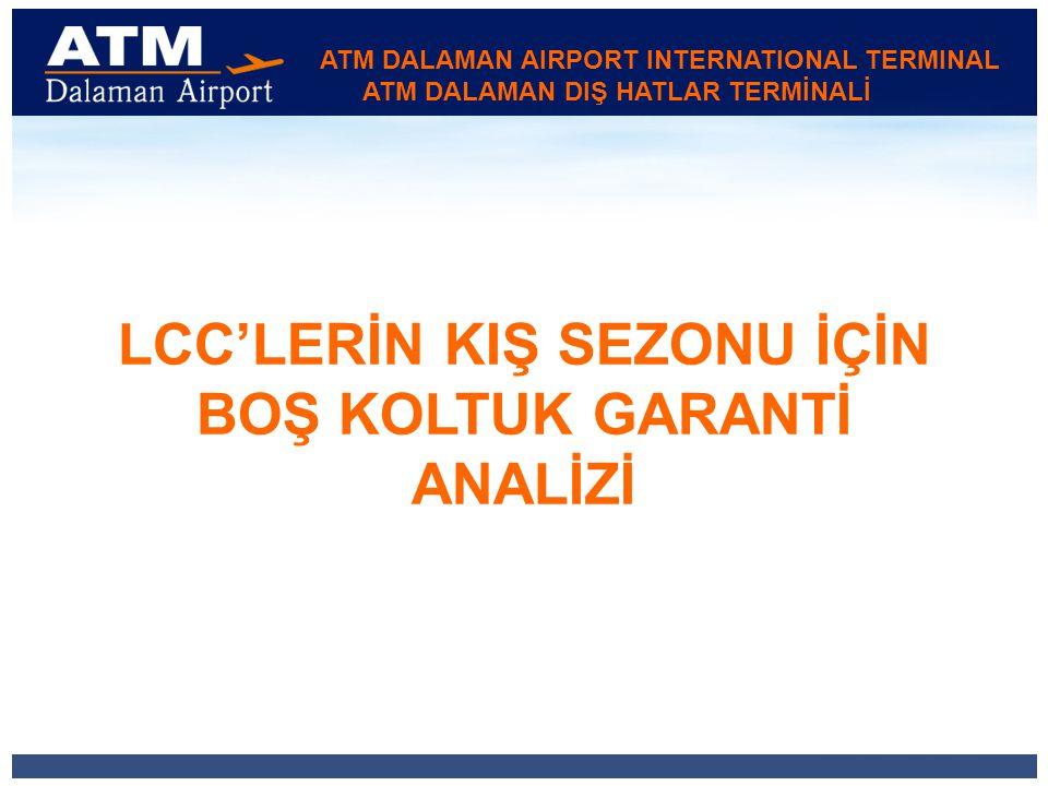 ATM DALAMAN AIRPORT INTERNATIONAL TERMINAL ATM DALAMAN DIŞ HATLAR TERMİNALİ LCC'LERİN KIŞ SEZONU İÇİN BOŞ KOLTUK GARANTİ ANALİZİ
