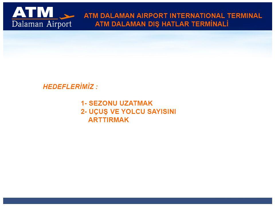 ATM DALAMAN AIRPORT INTERNATIONAL TERMINAL ATM DALAMAN DIŞ HATLAR TERMİNALİ HEDEFLERİMİZ : 1- SEZONU UZATMAK 2- UÇUŞ VE YOLCU SAYISINI ARTTIRMAK