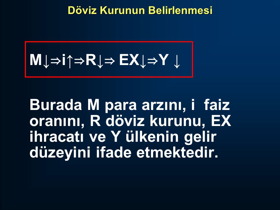 Döviz Kurunun Belirlenmesi M↓ ⇒ i↑ ⇒ R↓ ⇒ EX↓ ⇒ Y ↓ Burada M para arzını, i faiz oranını, R döviz kurunu, EX ihracatı ve Y ülkenin gelir düzeyini ifad