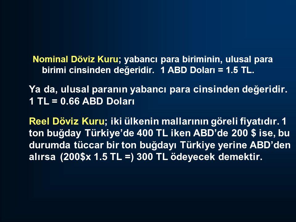 Nominal Döviz Kuru; yabancı para biriminin, ulusal para birimi cinsinden değeridir. 1 ABD Doları = 1.5 TL. Ya da, ulusal paranın yabancı para cinsinde