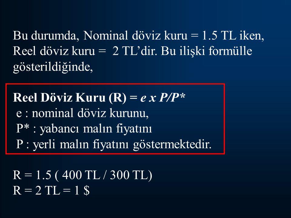 Bu durumda, Nominal döviz kuru = 1.5 TL iken, Reel döviz kuru = 2 TL'dir. Bu ilişki formülle gösterildiğinde, Reel Döviz Kuru (R) = e x P/P* e : nomin