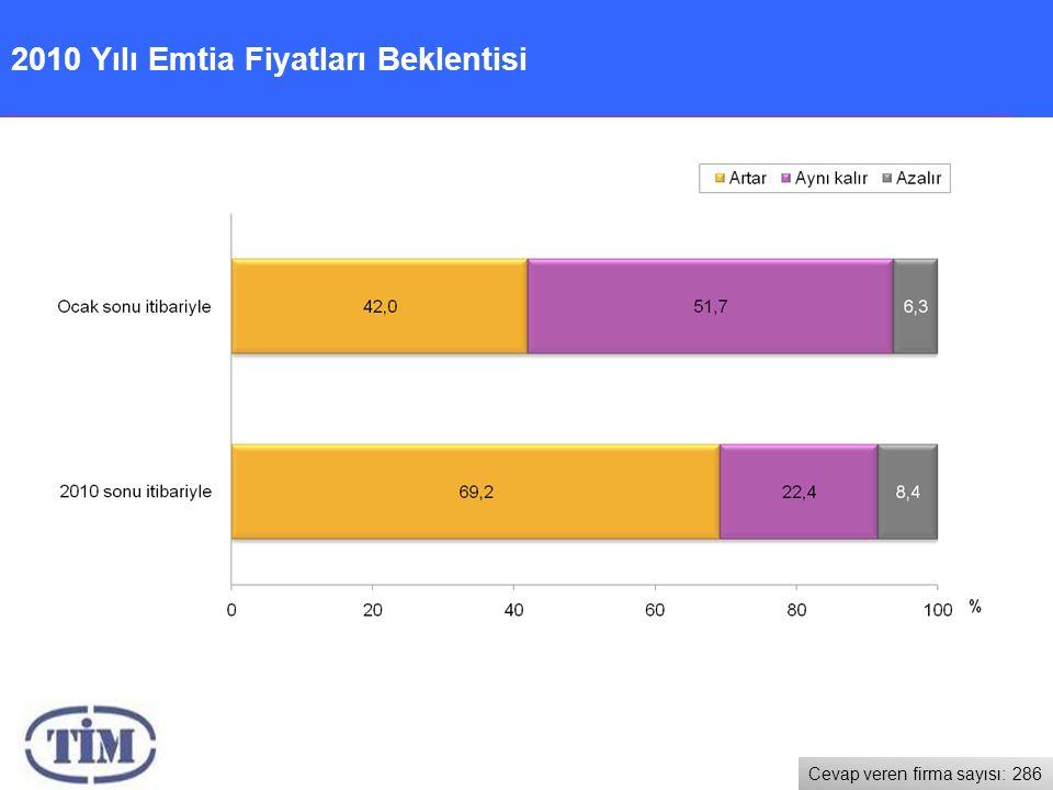 2010 Yılı Emtia Fiyatları Beklentisi Cevap veren firma sayısı: 286