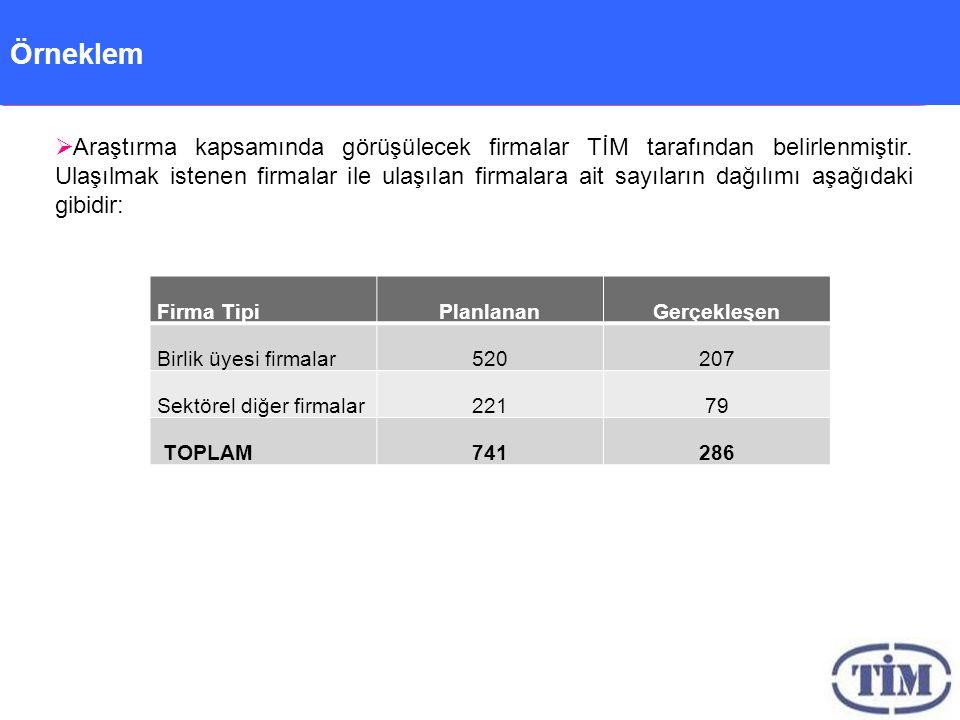 Örneklem  Araştırma kapsamında görüşülecek firmalar TİM tarafından belirlenmiştir.