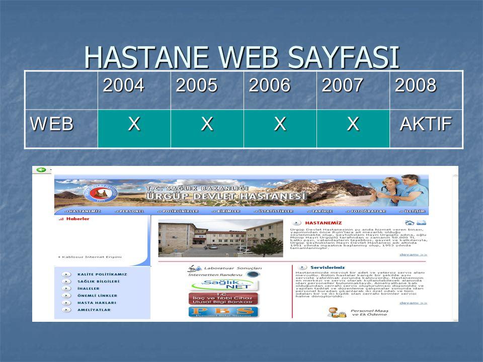 HASTANE WEB SAYFASI 20042005200620072008WEBXXXXAKTIF